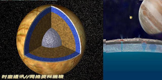 研究发现:木卫二可以将水从其地下喷射到太空-第2张图片-IT新视野