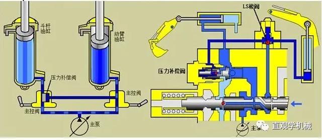 进入中国64年的日本第一机械巨头,一年全球吸金超1650亿