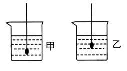 密度计怎么读数使用
