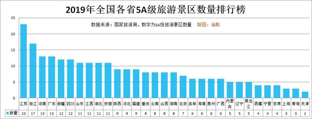 贵州国家级5A景区名单 贵州省5a景区有哪些→MAIGOO知识_买购网