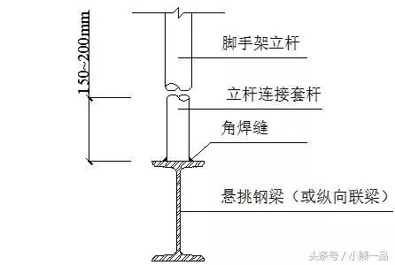 悬挑脚手架施工方法,脚手架方案论证内容