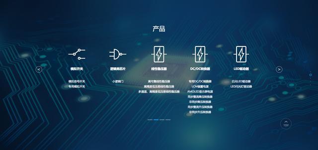 中国芯片真正龙头股:十大国产芯片企业