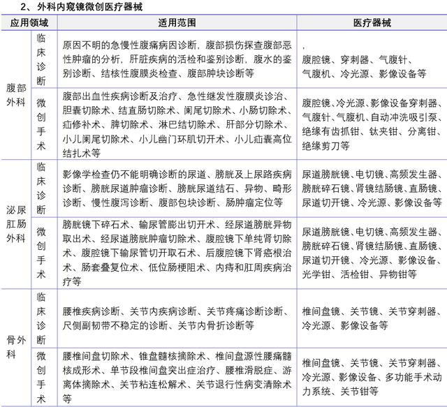 「新鼎资本研究」新三板优质企业之九十八——天松医疗