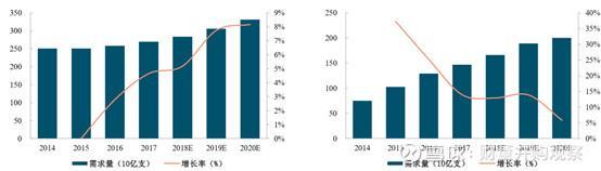 股价又涨停!今年已暴涨450%,英科医疗缘何在疫情中脱颖而出?