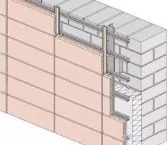幕墙施工怎么放线