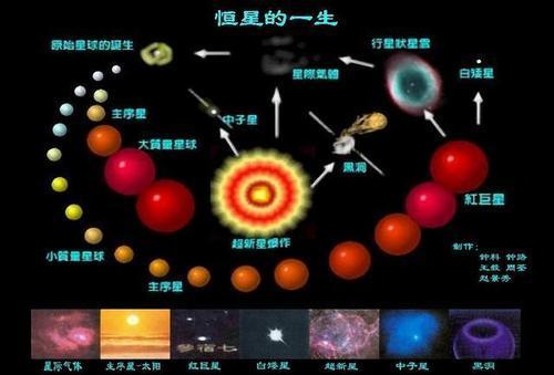 """欧洲天文台发现一只巨大""""蝴蝶"""",长约两光年,是两颗恒星的杰作-第1张图片-IT新视野"""