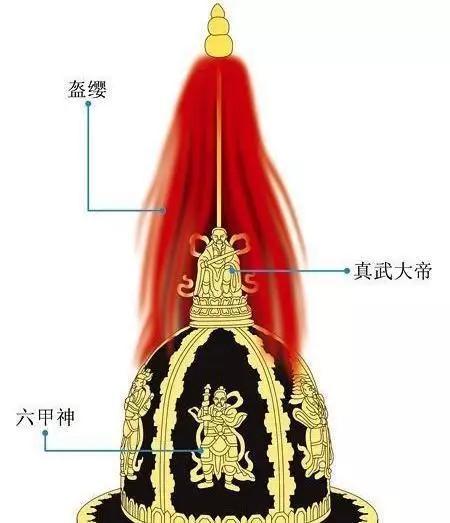 如果说唐朝铠甲靓,那么明朝的军装,就不是一个帅字能形容了?