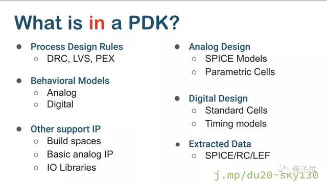 谷歌扔下芯片核彈:開源全球首個可制造PDK,免費幫實現造芯夢想
