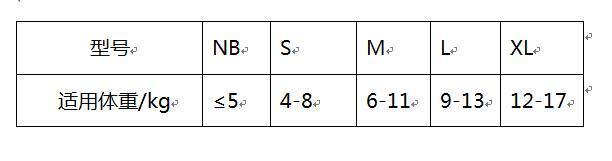 纸尿裤怎么选?深度测评,这9款性价比超高,有你在用的同款吗?