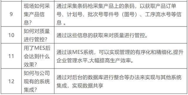一张表搞懂MES与ERP!