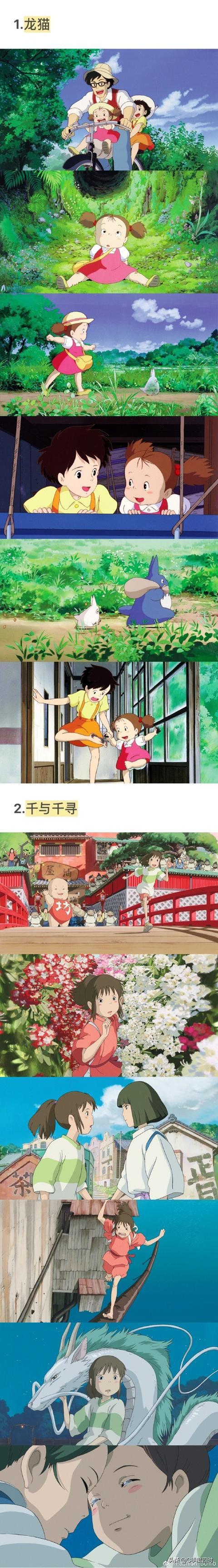 宫崎骏经典动画电影大全!