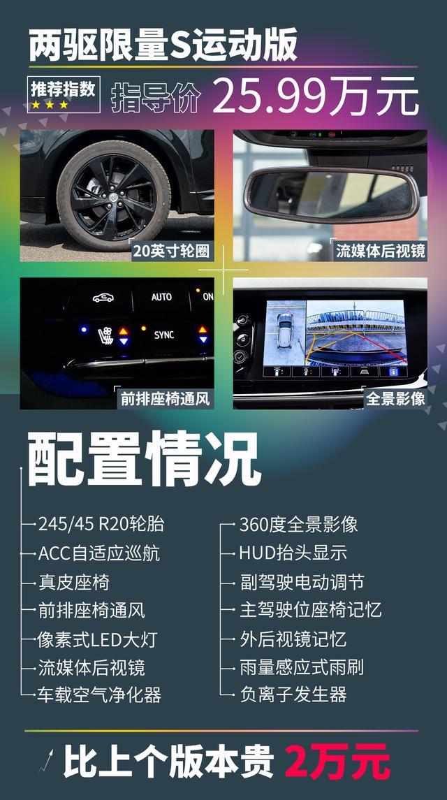 「别克昂科威S购车手册」25万最值SUV?