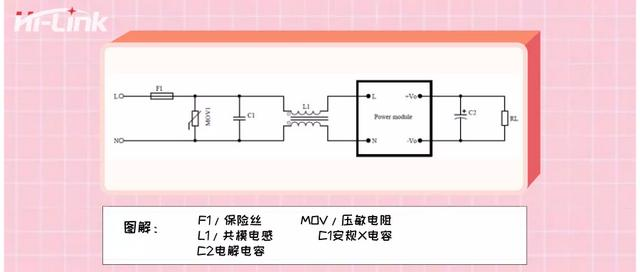 ACDC小尺寸隔离电源u乐 电子产品玩具缺不了它