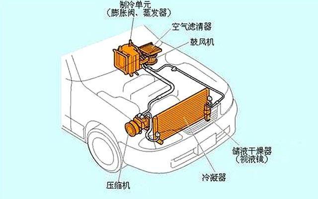 供应万事得323 干燥瓶 汽车空调干燥瓶储液器毅翔汽车空调-慧聪网