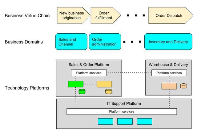 公司管理架构体系图