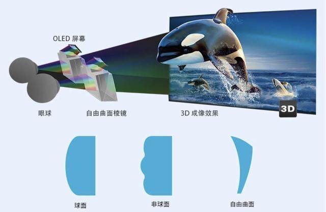 耐德佳推全新便携AR头显:仅需1998,就可拥有3米处80寸屏幕体验