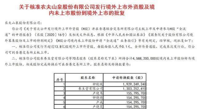 农夫山泉获准上市,老板钟睒睒身价或将破1600亿大关