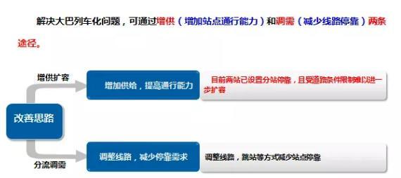 木棉湾站地铁站到深圳北站地铁站怎么走 – 深圳地铁换乘