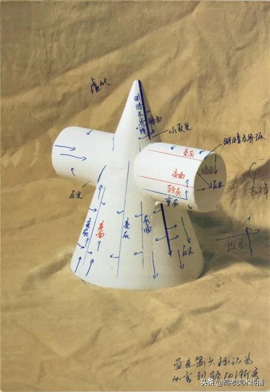 石膏几何体素描圆柱