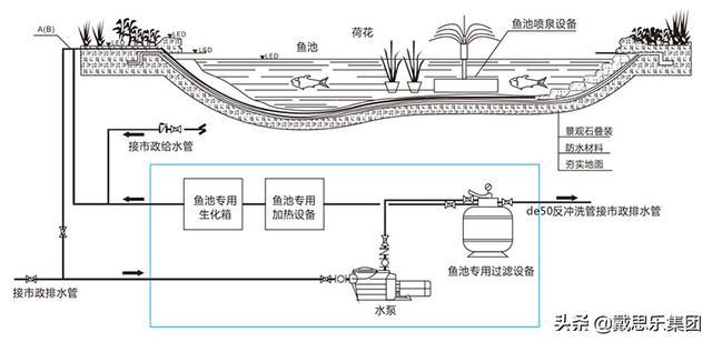 水体景观设计平面图