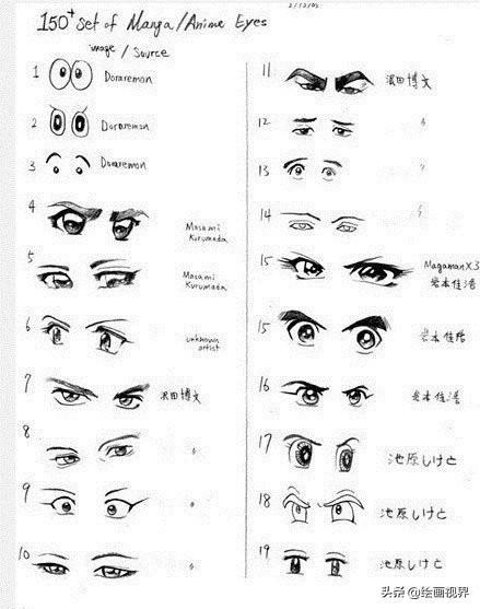 干货!难得一见的150种何种眼睛画法,爱手绘的收藏起来临摹