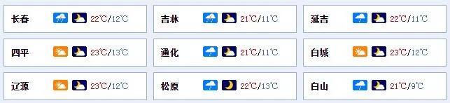 吉林省发布重要天气预警!注意防范