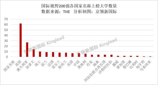 香港中文大学世界排名多少?跟清华北大比如何