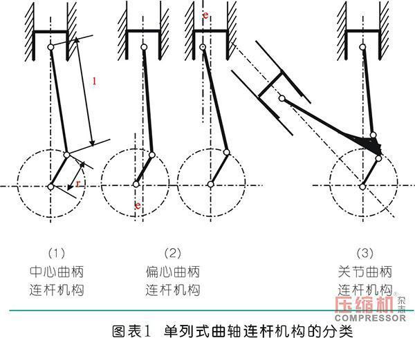 发动机曲轴连杆工作演示