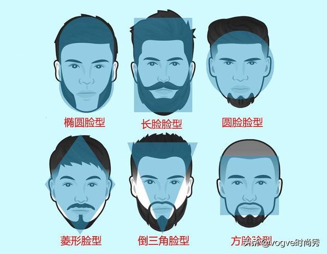 男生圆脸适合的发型
