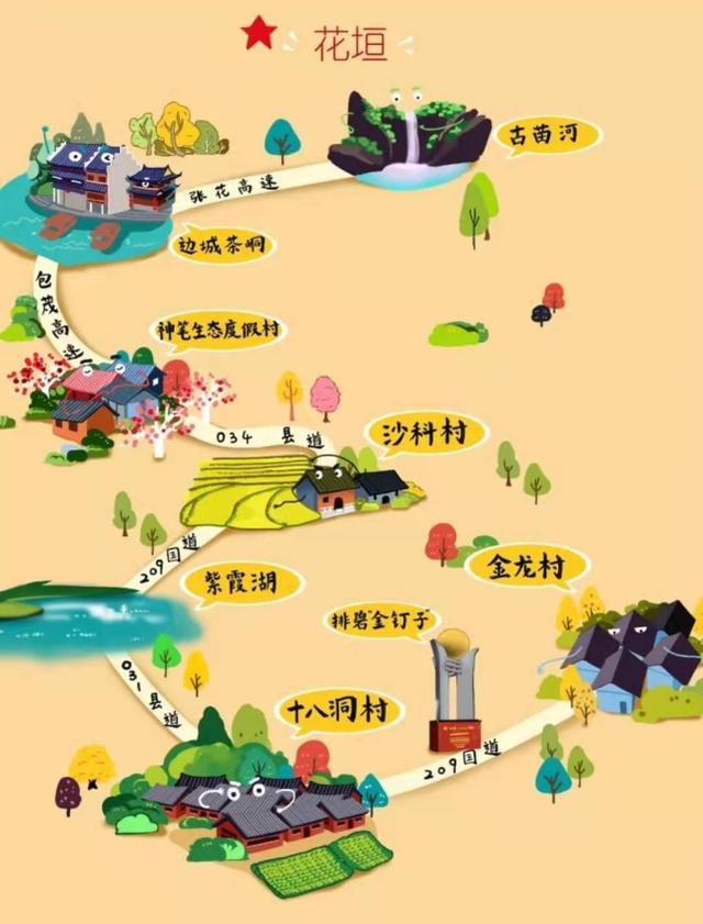 花垣边城旅游景区