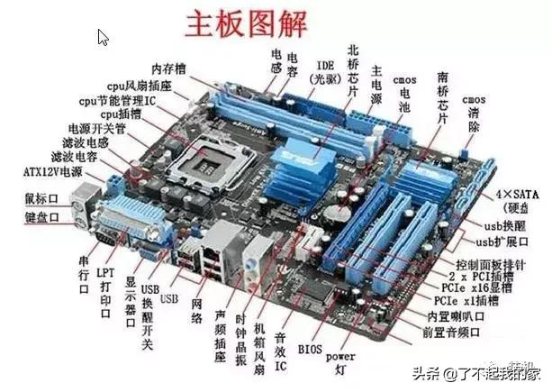 台式电脑接口有哪些_台式电脑接口图解-电子发烧友网