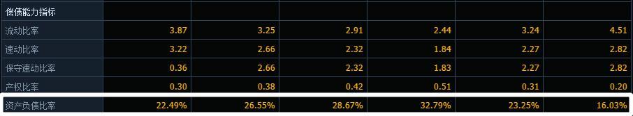 """贵州茅台股价飙涨至1460元,是""""泡沫""""已现,还是会继续上涨?"""