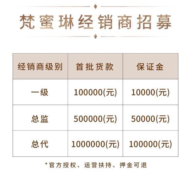 梵蜜琳微商大军:一年3.8亿砸抖音广告,明星合作只为积累朋友圈素材