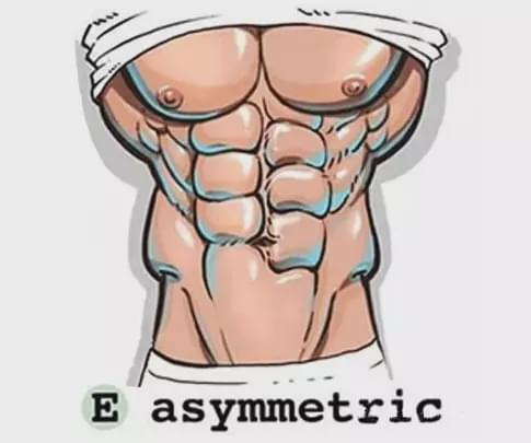 你的腹肌是什麼類型的?大多數的人都慘不忍睹
