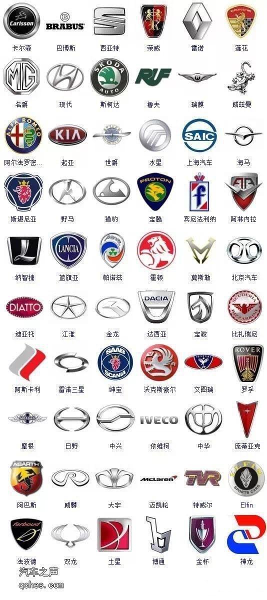 汽车标志名称图片大全