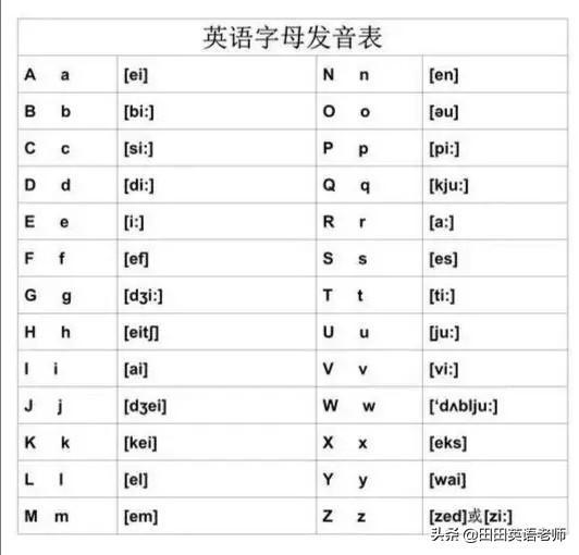 音标系统学|中元音[ʌ]  48个音标全套教学 短促有力收小腹