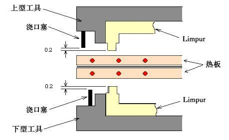 CMF實驗室   塑料連接的19種方式(下)
