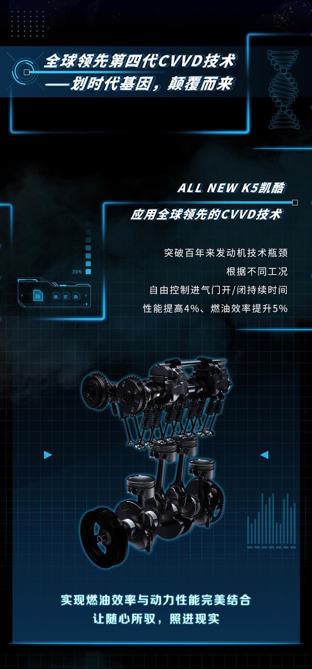 东风悦达起亚ALL NEW K5凯酷动力参数曝光,国产版即将强势登陆成都车展