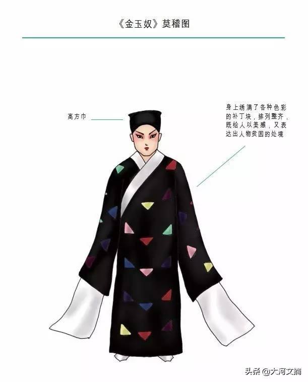 涨知识:京剧如此美丽之京剧服饰