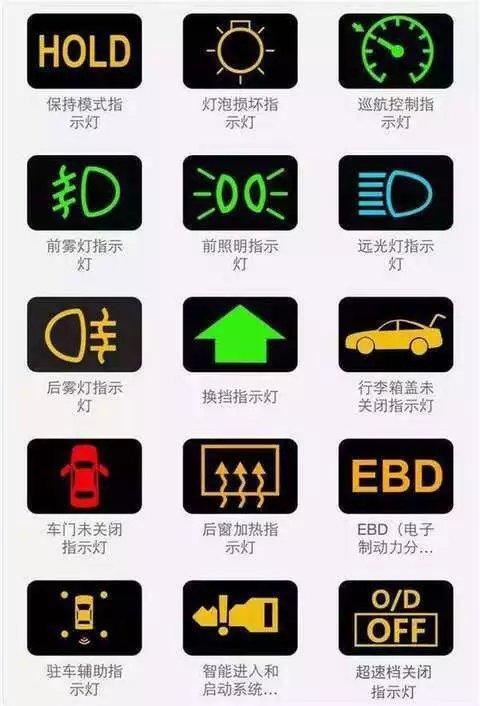 汽车仪表盘指示灯标志图解,可能救你一命(车主必看)_排行榜123网