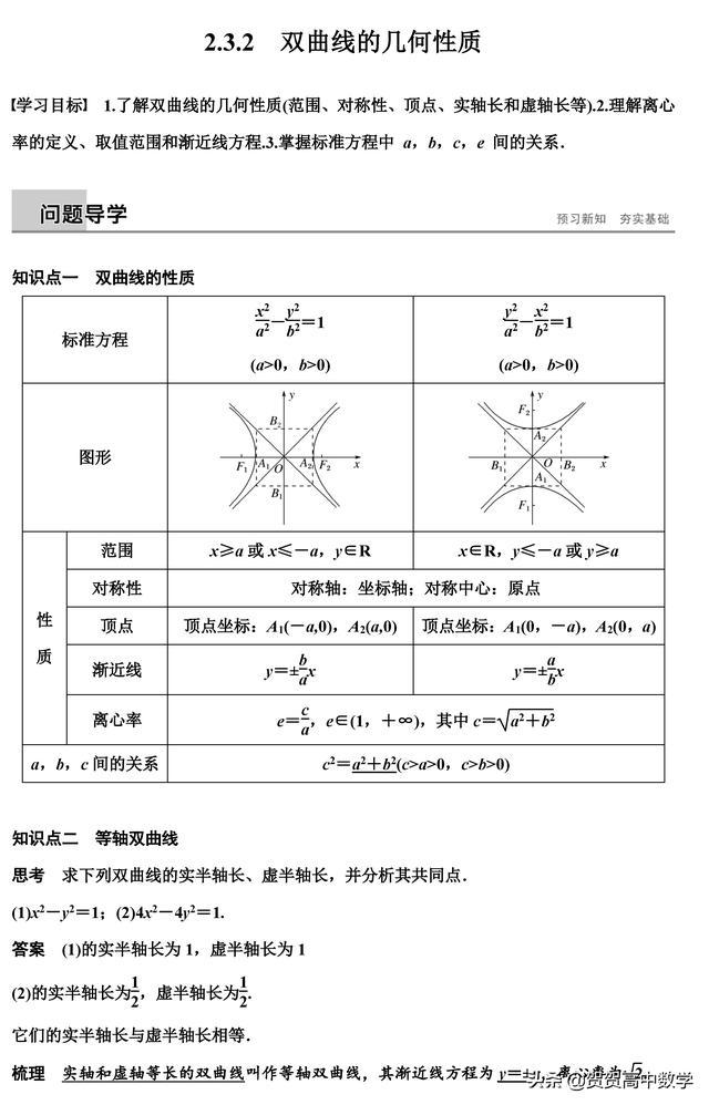 几何画板演示第一定义法画双曲线