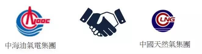中集安瑞科与中国天然气集团开启战略合作 并采购... _同花顺财经