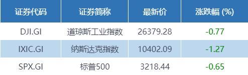 上半年日赚1.2亿元!贵州茅台又火了