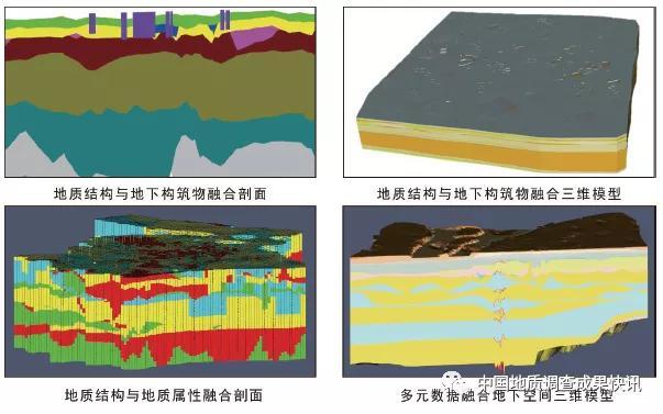 上海、济南城市地下空间资源探测与评价新进展