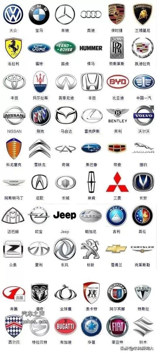 不认识是什么车?来看看史上最全364个车标_买车网
