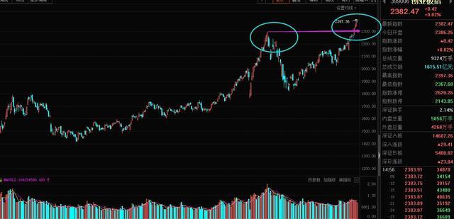 周末,两则重要消息来临,下周股市会上涨还是下跌?