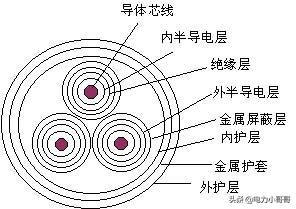电力电缆规格型号表及动力电缆型号_手机搜狐网