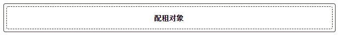 好消息!深圳又一区公租房开始申请!租金最低6.6元㎡
