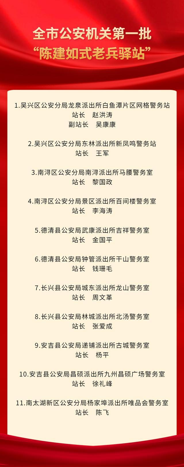 """【政务头条】首批11个""""陈建如式老兵驿站""""火热出炉!夏文星出席揭牌仪式并讲话"""