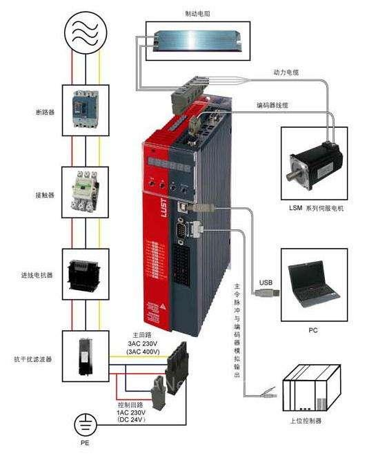 通过伺服电机接线图图解可以了解哪些问题?_工业... -机器人在线